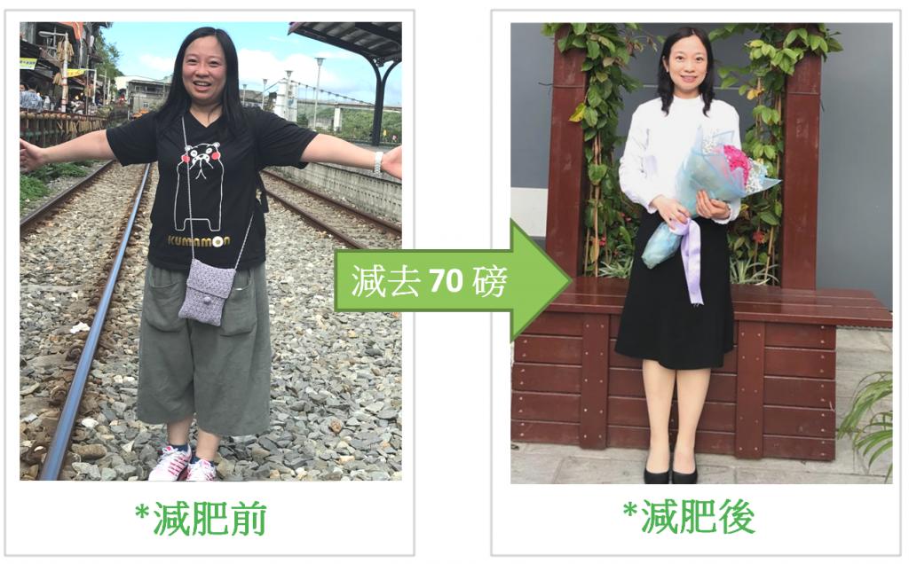 會員劉小姐的減肥心得