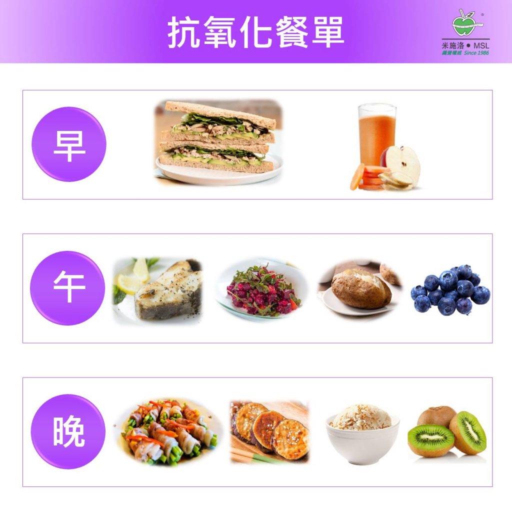 抗氧化餐單