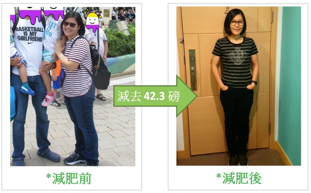會員楊小姐的減肥心得