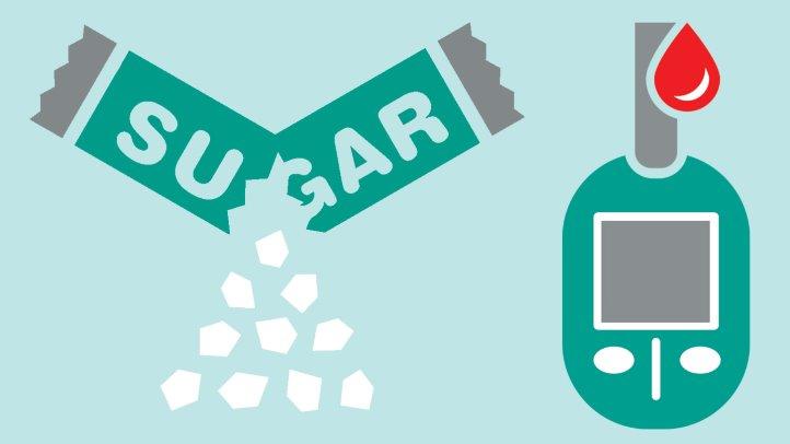 糖尿病食得好計劃!