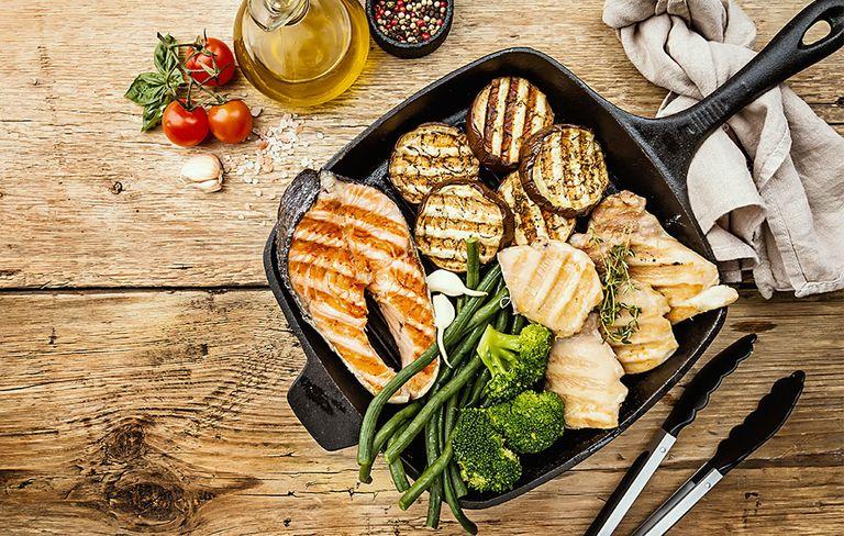 容積飲食減肥法
